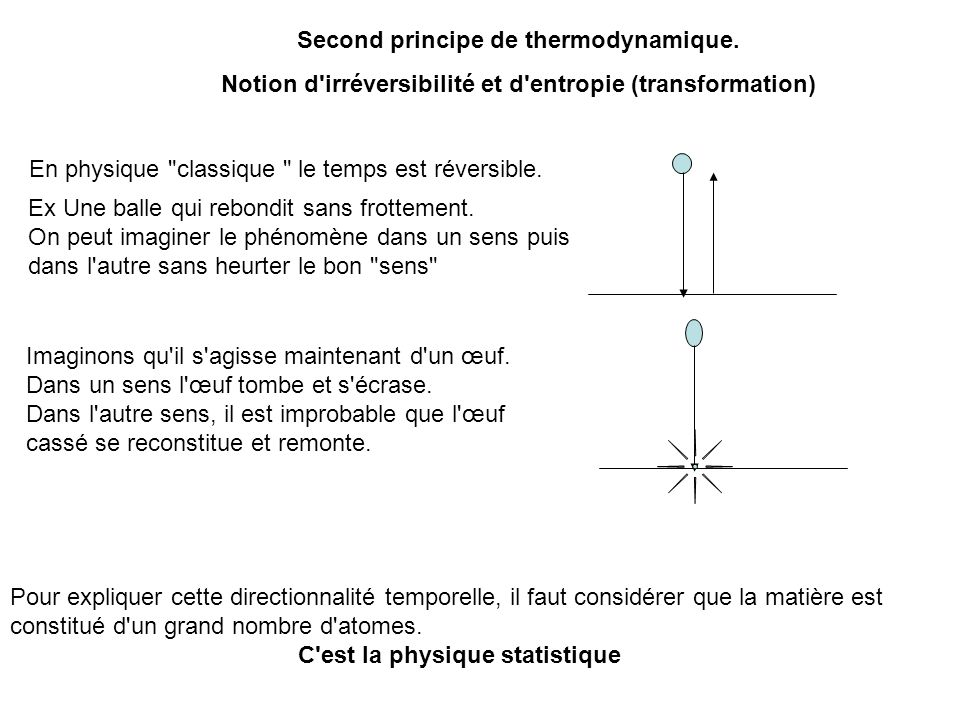 Second principe de thermodynamique.