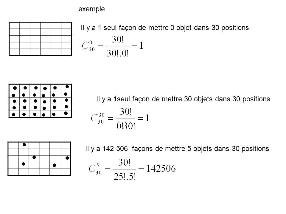 exemple Il y a 1 seul façon de mettre 0 objet dans 30 positions. Il y a 1seul façon de mettre 30 objets dans 30 positions.