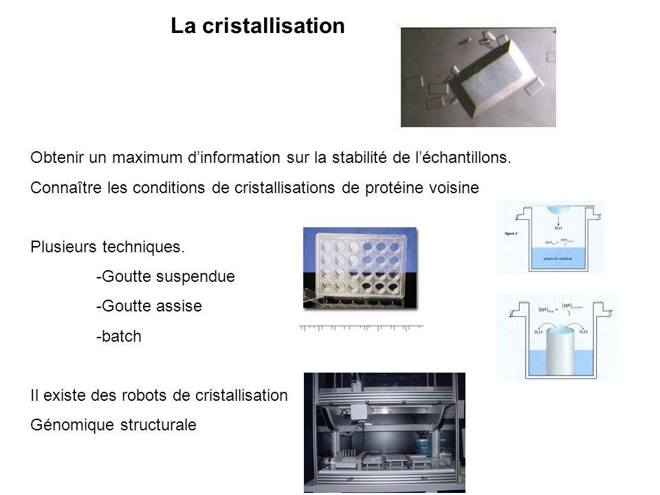 La cristallisation Obtenir un maximum d'information sur la stabilité de l'échantillons.
