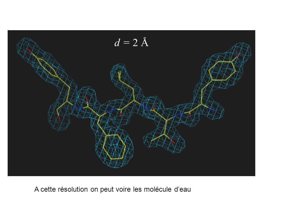 d = 2 Å A cette résolution on peut voire les molécule d'eau