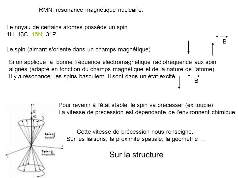 Sur la structure RMN: résonance magnétique nucleaire.