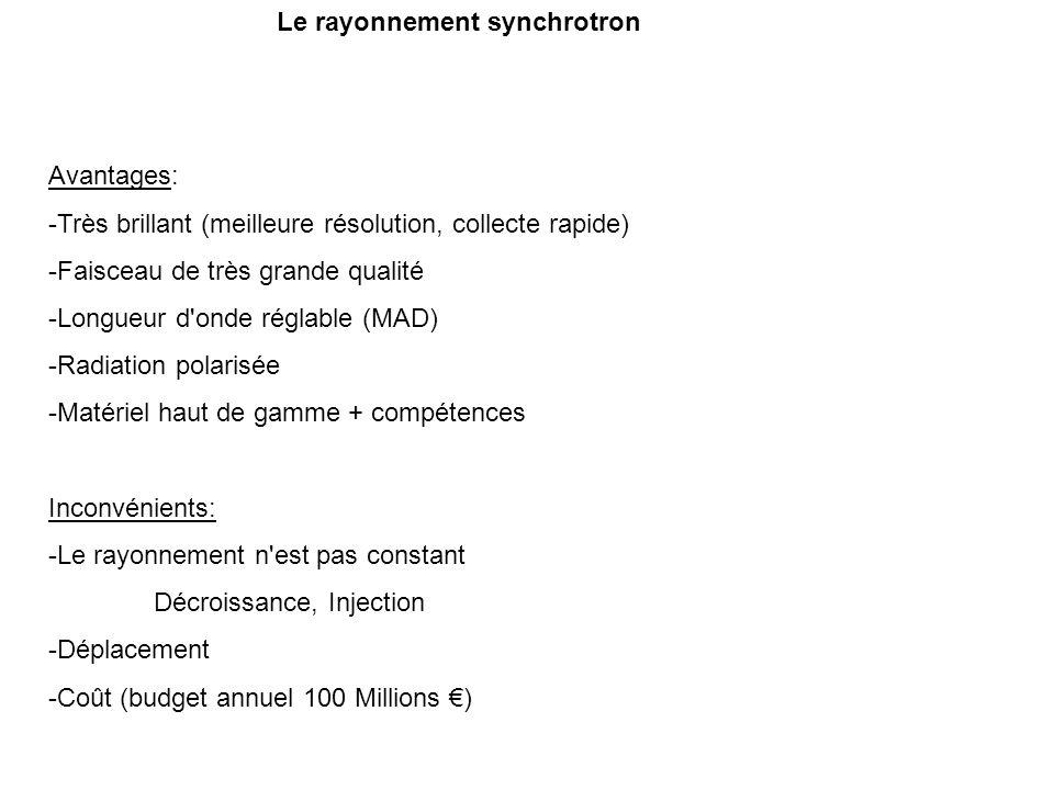 Le rayonnement synchrotron