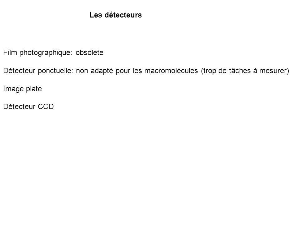 Les détecteurs Film photographique: obsolète. Détecteur ponctuelle: non adapté pour les macromolécules (trop de tâches à mesurer)