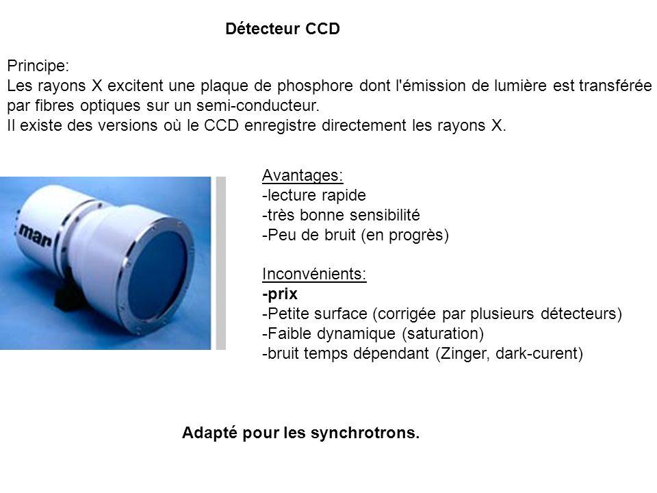 Détecteur CCD Principe: