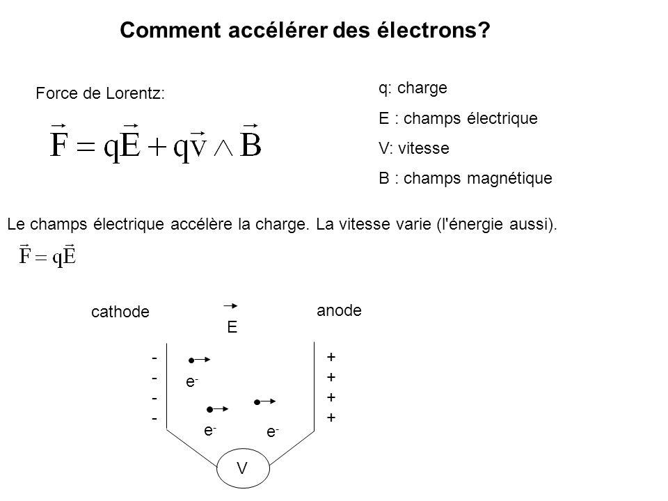 Comment accélérer des électrons
