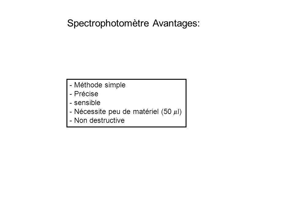 Spectrophotomètre Avantages: