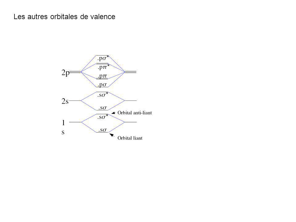 Les autres orbitales de valence