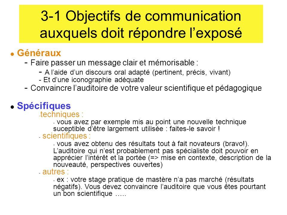 3-1 Objectifs de communication auxquels doit répondre l'exposé