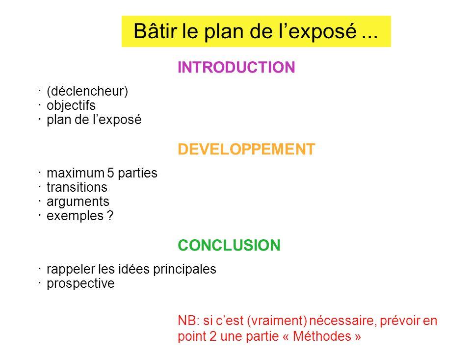 Bâtir le plan de l'exposé ...