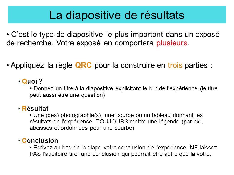 La diapositive de résultats