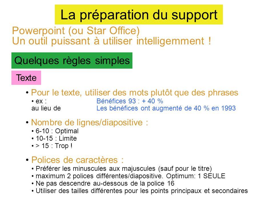 La préparation du support