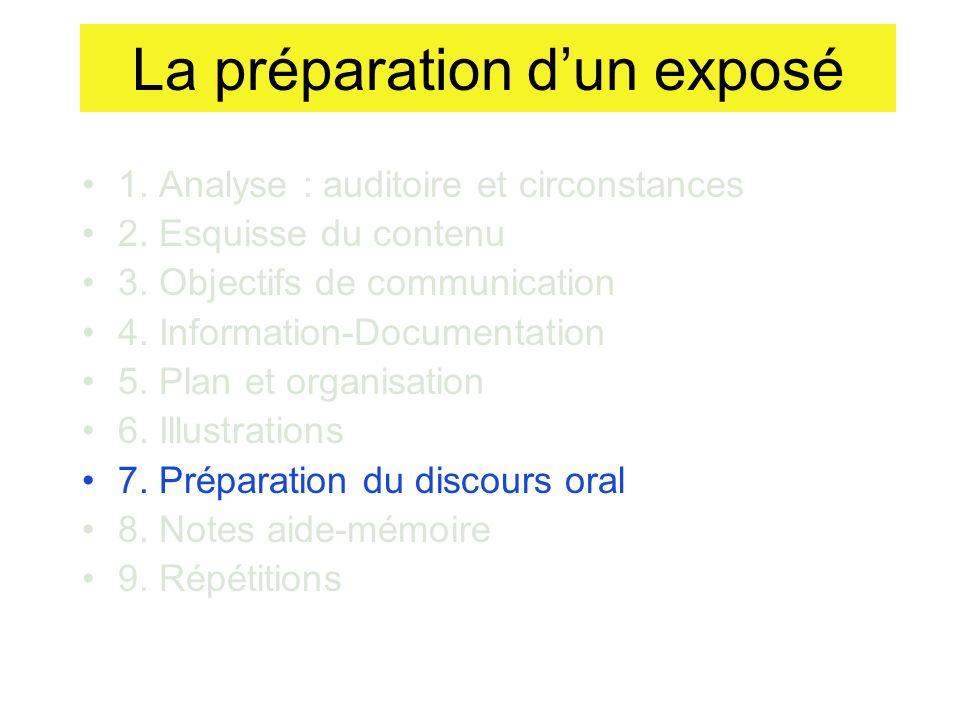 La préparation d'un exposé