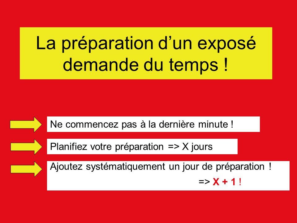 La préparation d'un exposé demande du temps !