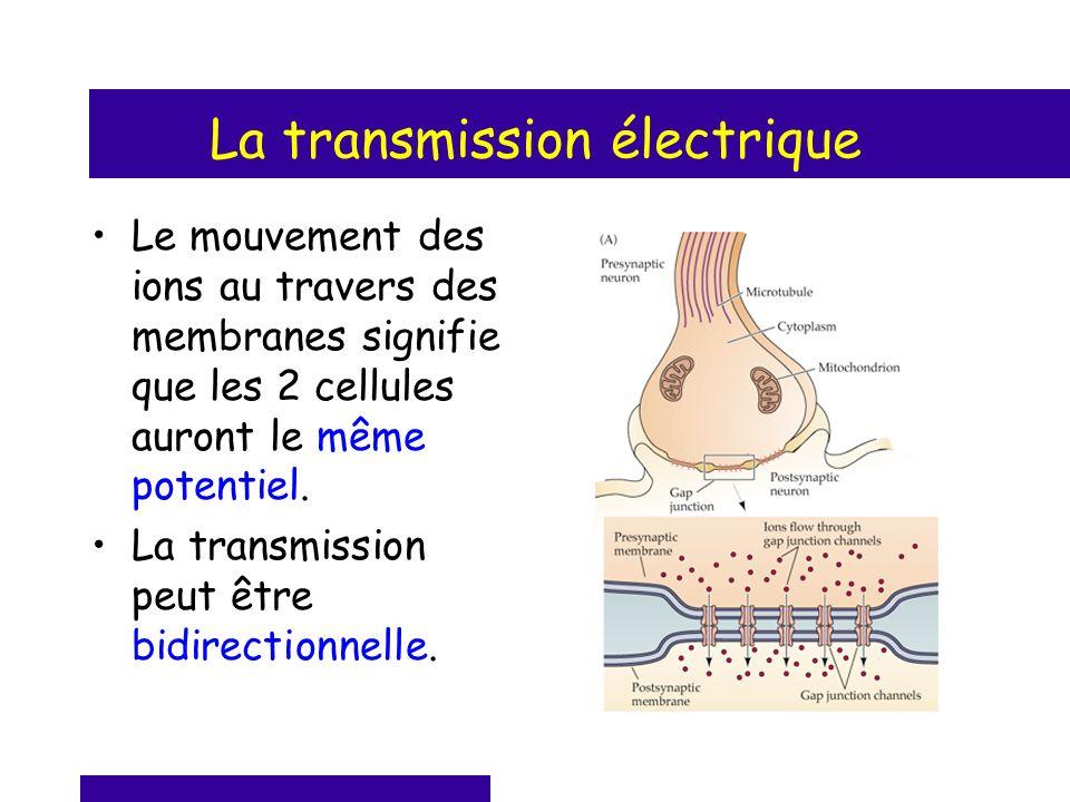 La transmission électrique