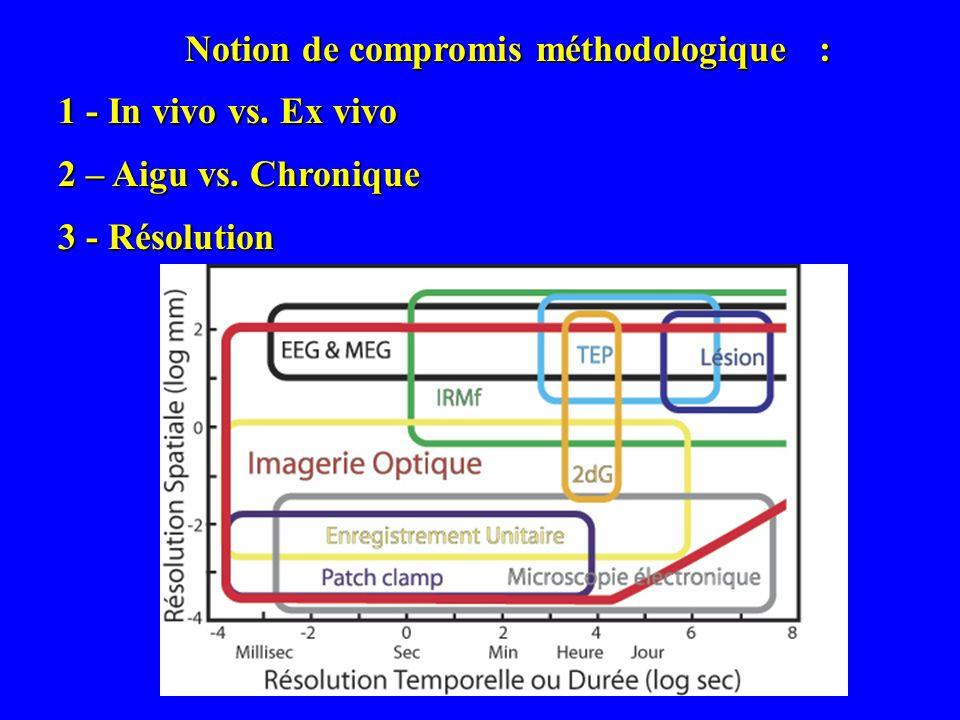 Notion de compromis méthodologique :