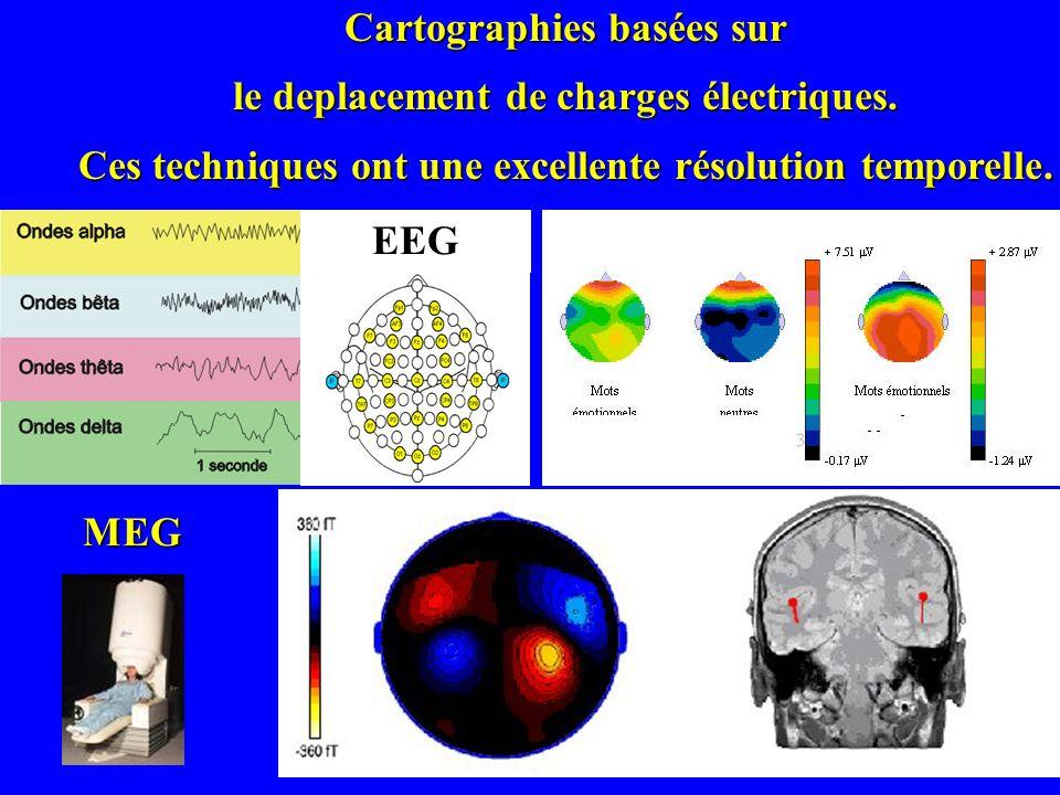 Cartographies basées sur le deplacement de charges électriques.
