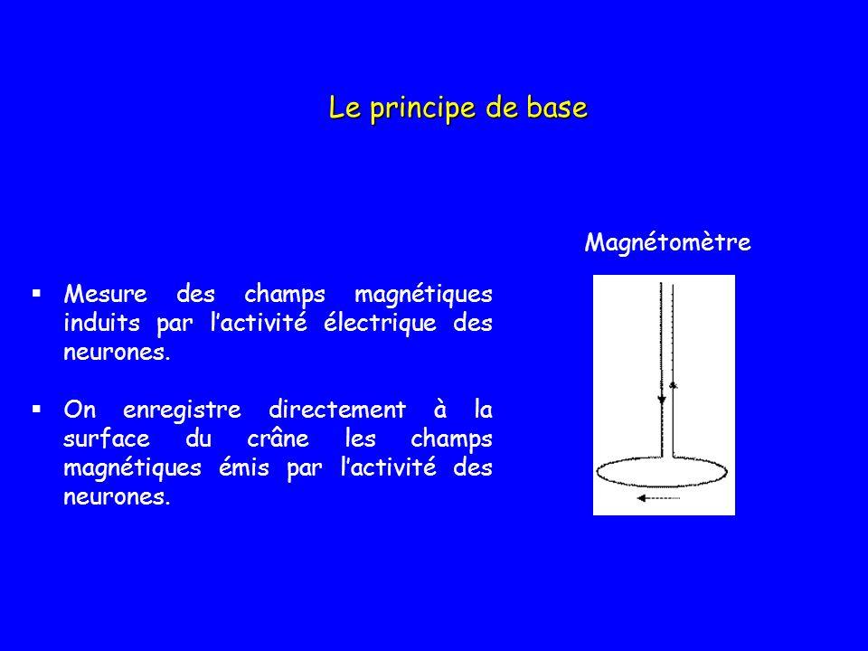 Le principe de base Magnétomètre