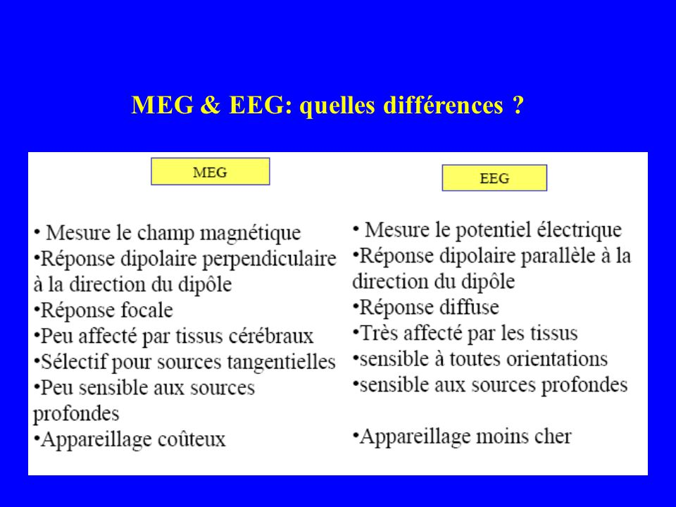 MEG & EEG: quelles différences