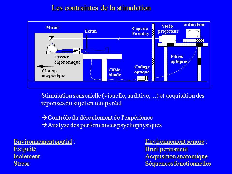 Les contraintes de la stimulation