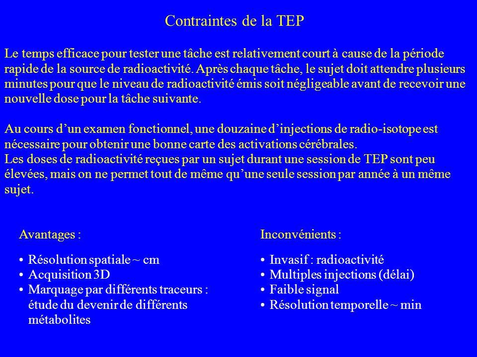 Contraintes de la TEP