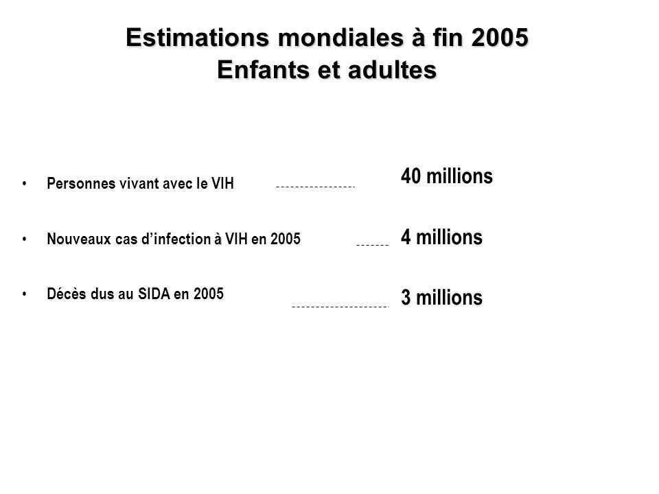Estimations mondiales à fin 2005 Enfants et adultes
