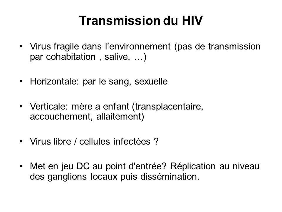 Transmission du HIV Virus fragile dans l'environnement (pas de transmission par cohabitation , salive, …)