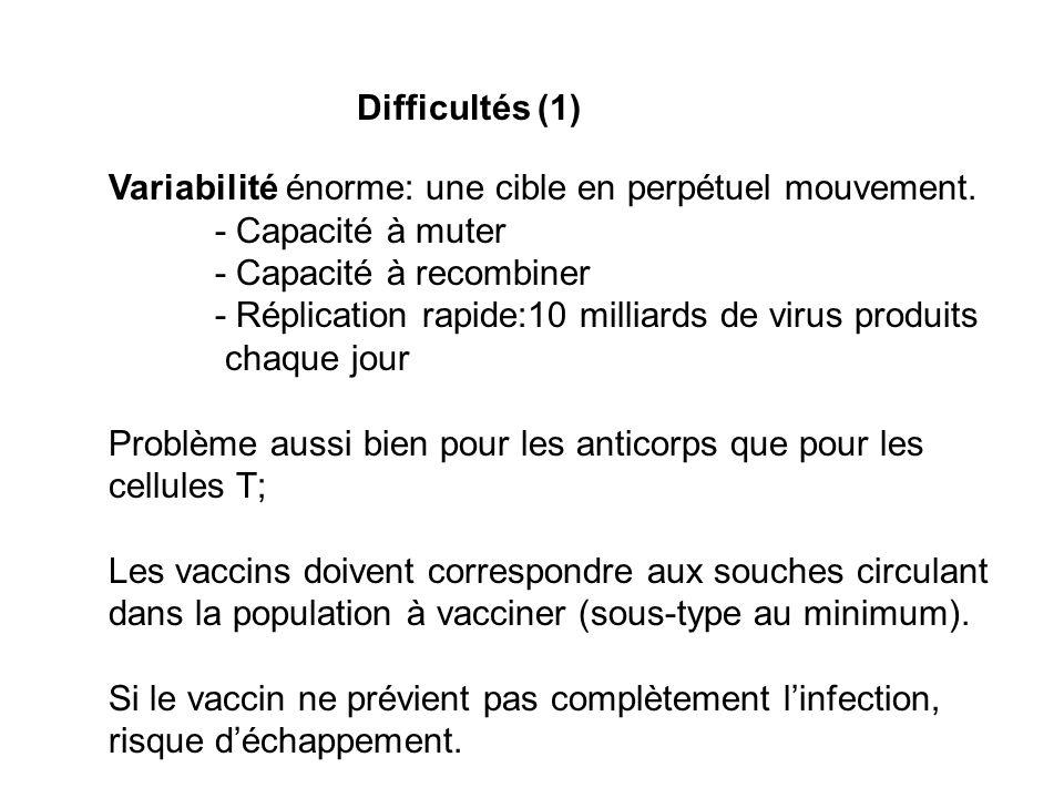 Difficultés (1) Variabilité énorme: une cible en perpétuel mouvement. - Capacité à muter. - Capacité à recombiner.