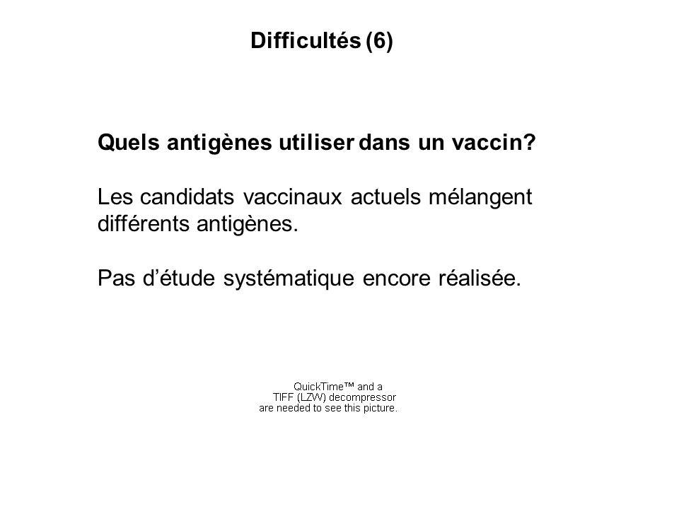 Difficultés (6) Quels antigènes utiliser dans un vaccin Les candidats vaccinaux actuels mélangent différents antigènes.