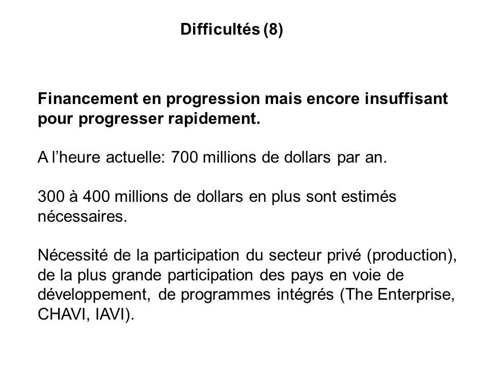 Difficultés (8) Financement en progression mais encore insuffisant pour progresser rapidement. A l'heure actuelle: 700 millions de dollars par an.