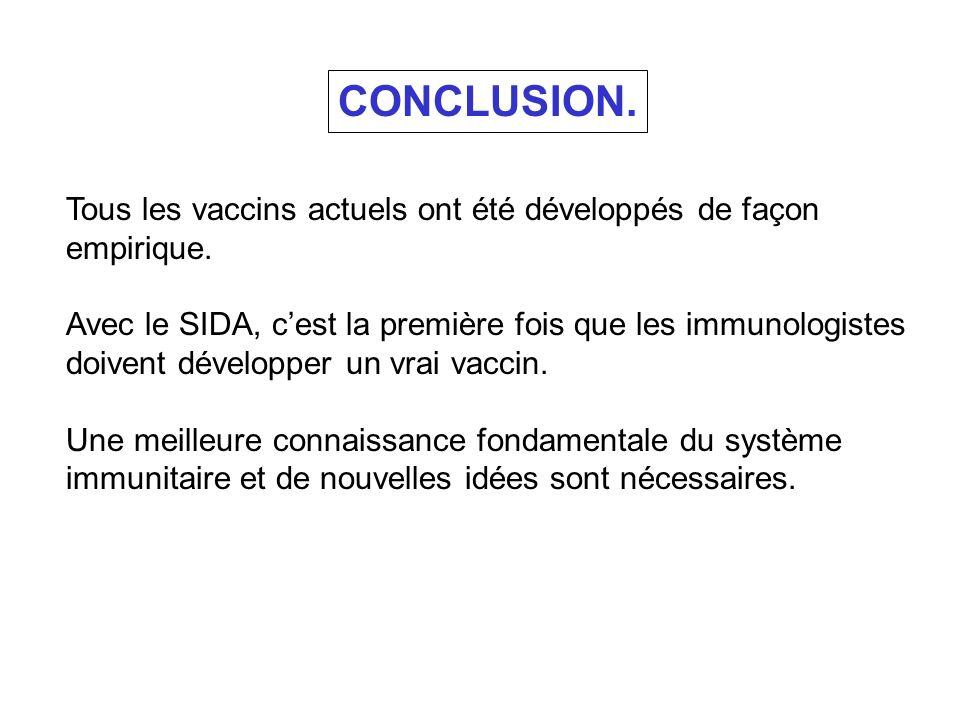 CONCLUSION. Tous les vaccins actuels ont été développés de façon empirique.