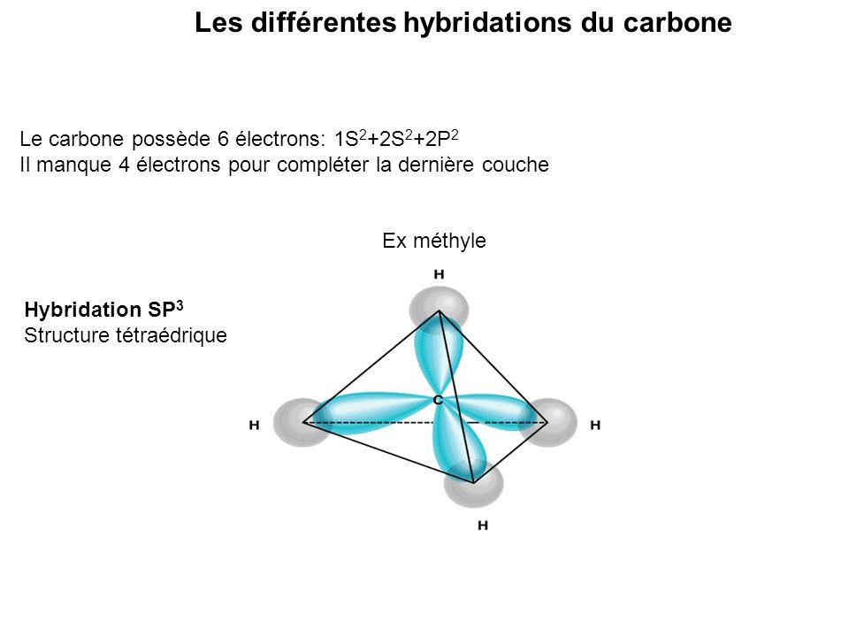 Les différentes hybridations du carbone