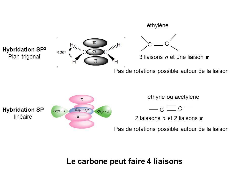Le carbone peut faire 4 liaisons