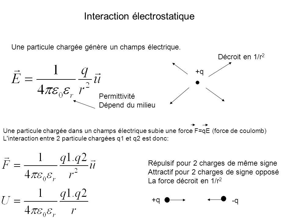 Interaction électrostatique
