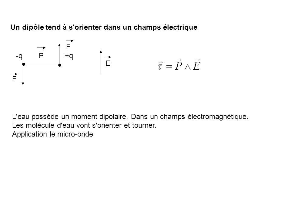 Un dipôle tend à s orienter dans un champs électrique
