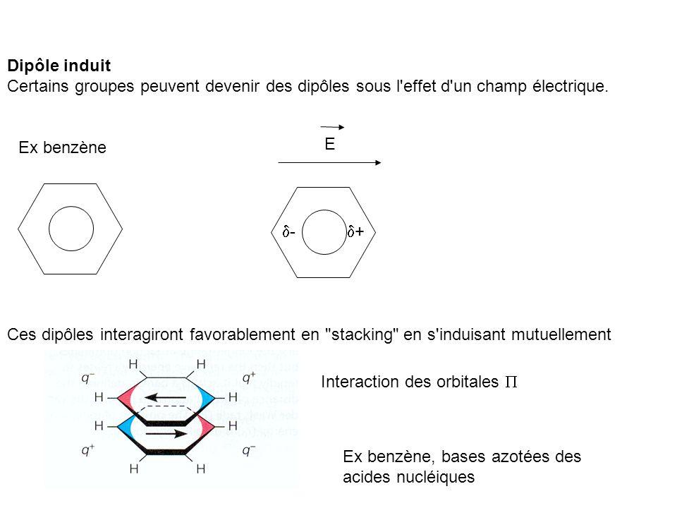 Dipôle induit Certains groupes peuvent devenir des dipôles sous l effet d un champ électrique. Ex benzène.