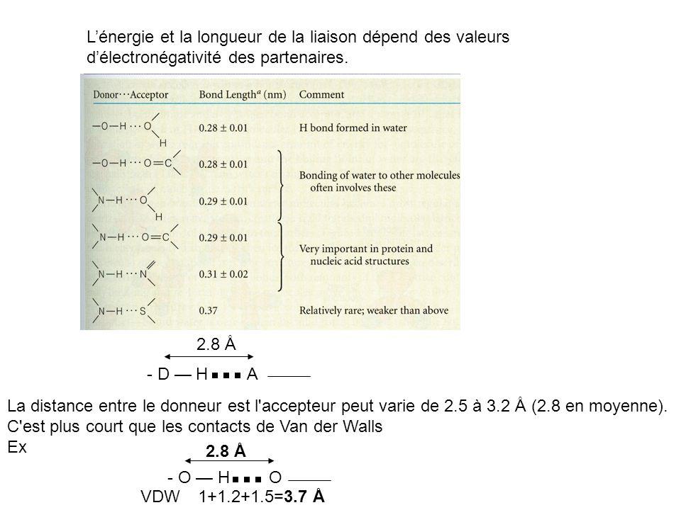 L'énergie et la longueur de la liaison dépend des valeurs d'électronégativité des partenaires.