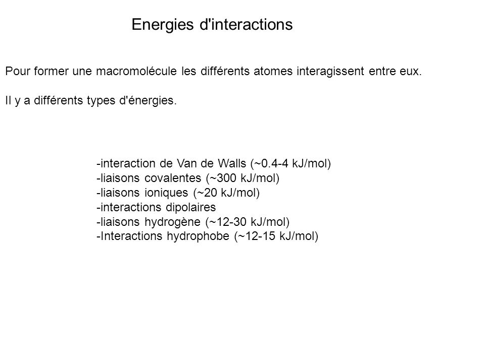 Energies d interactions