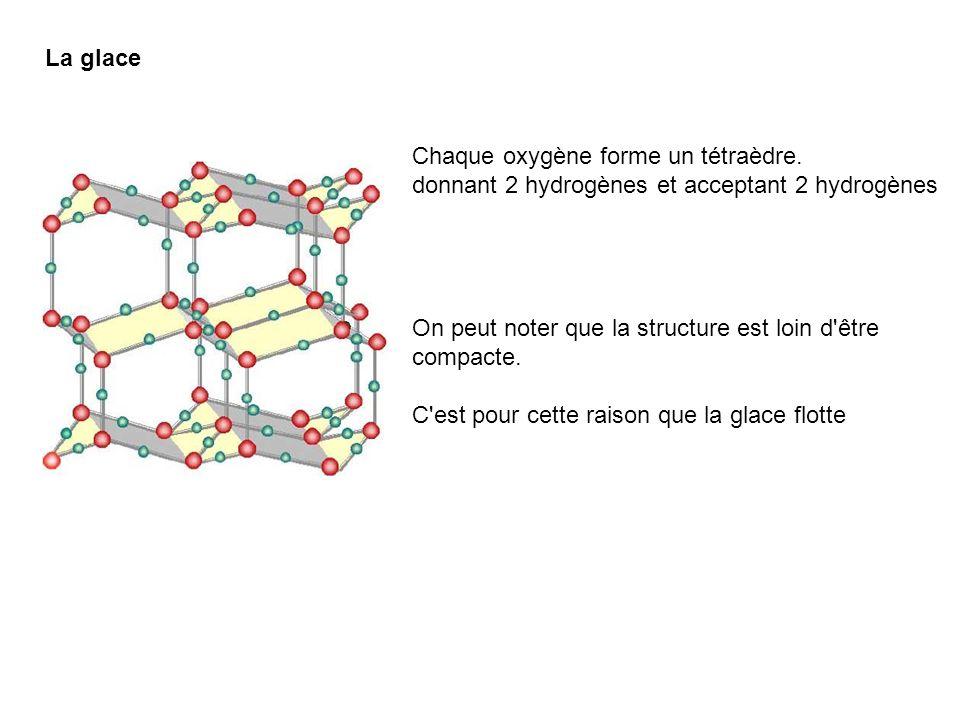 La glaceChaque oxygène forme un tétraèdre. donnant 2 hydrogènes et acceptant 2 hydrogènes. On peut noter que la structure est loin d être compacte.