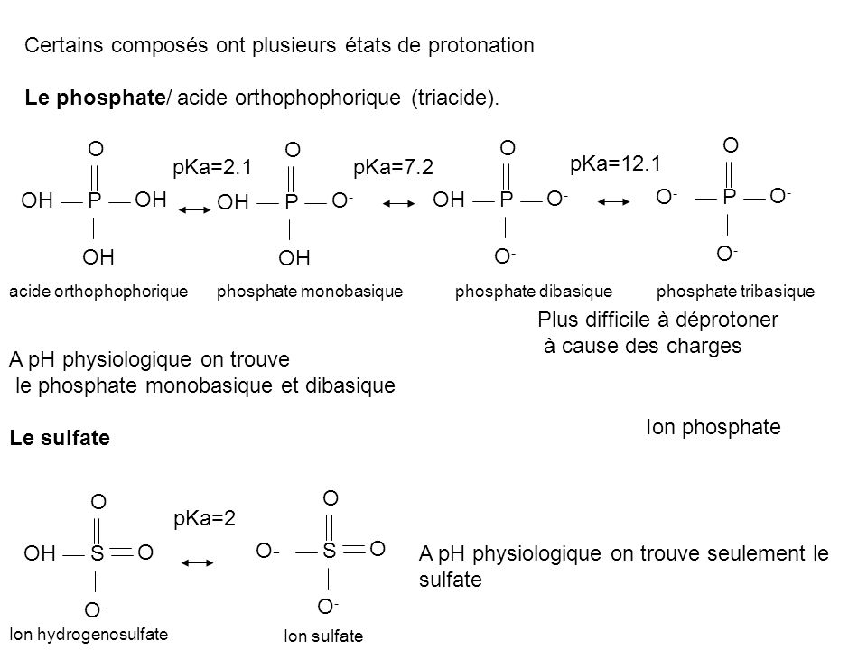 Certains composés ont plusieurs états de protonation