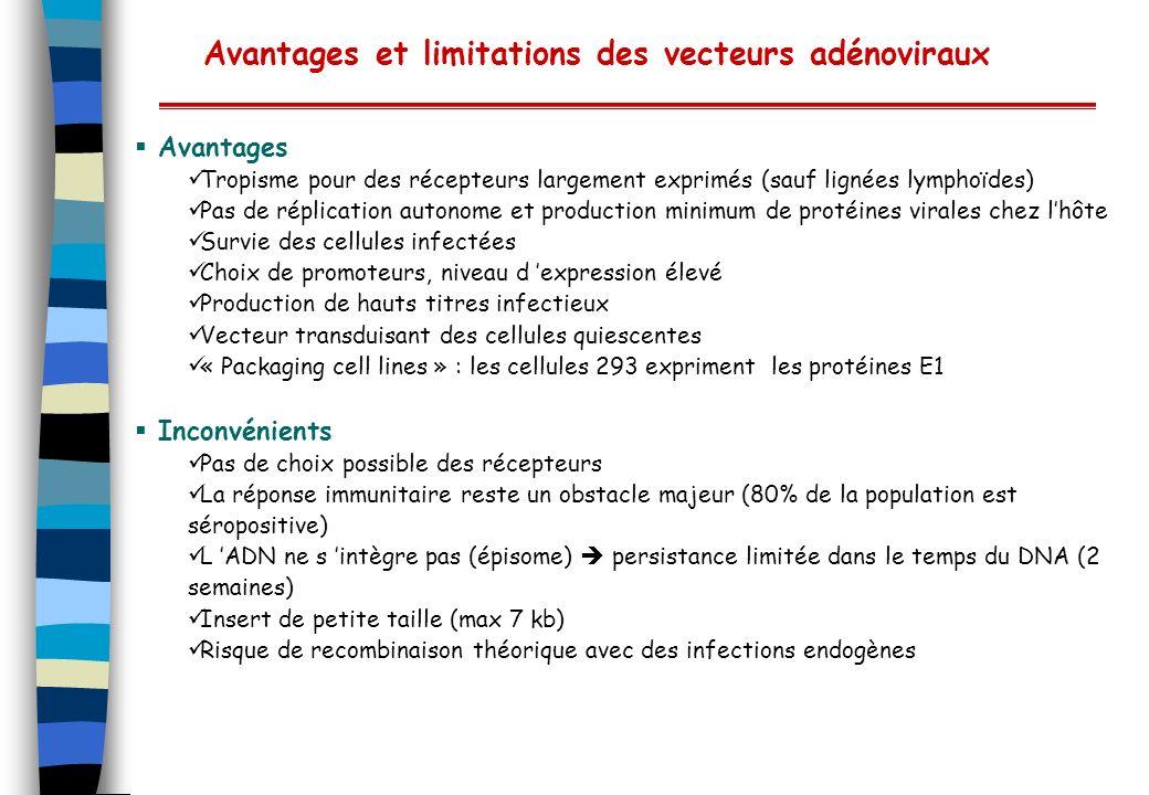 Avantages et limitations des vecteurs adénoviraux