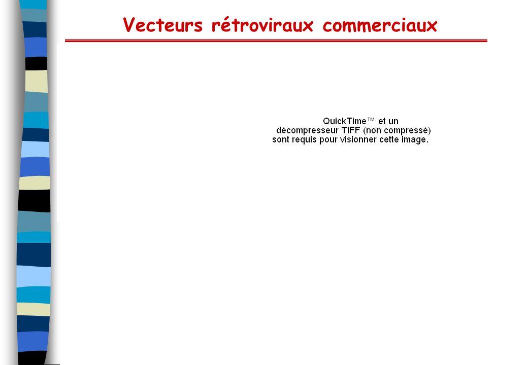 Vecteurs rétroviraux commerciaux