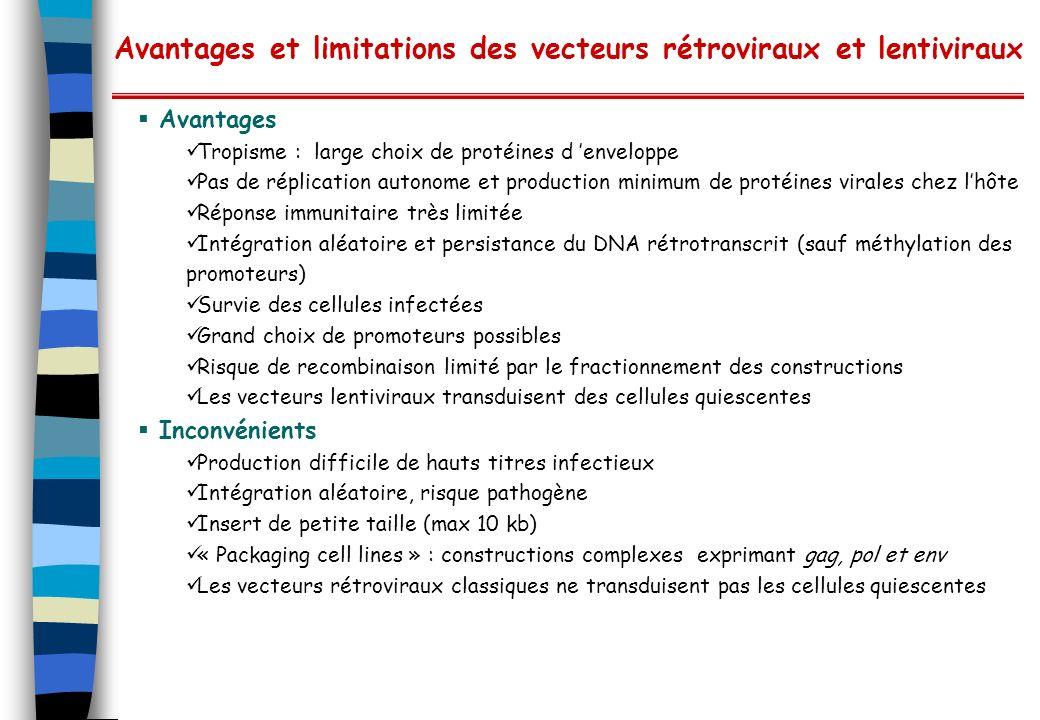 Avantages et limitations des vecteurs rétroviraux et lentiviraux