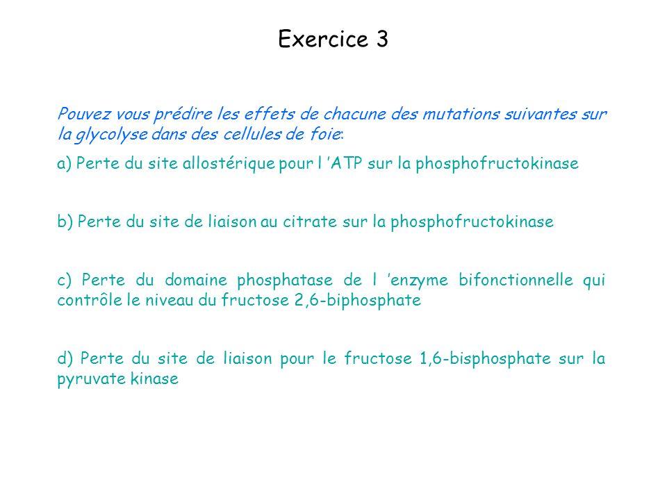 Exercice 3 Pouvez vous prédire les effets de chacune des mutations suivantes sur la glycolyse dans des cellules de foie:
