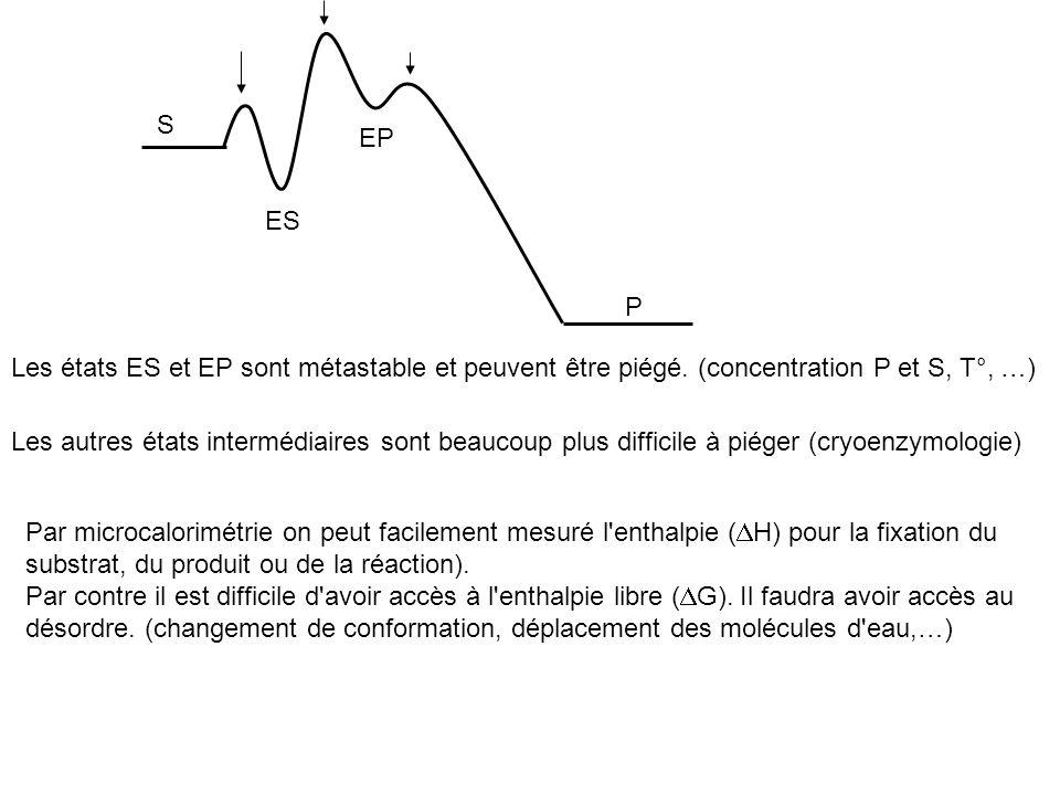 S EP. ES. P. Les états ES et EP sont métastable et peuvent être piégé. (concentration P et S, T°, …)