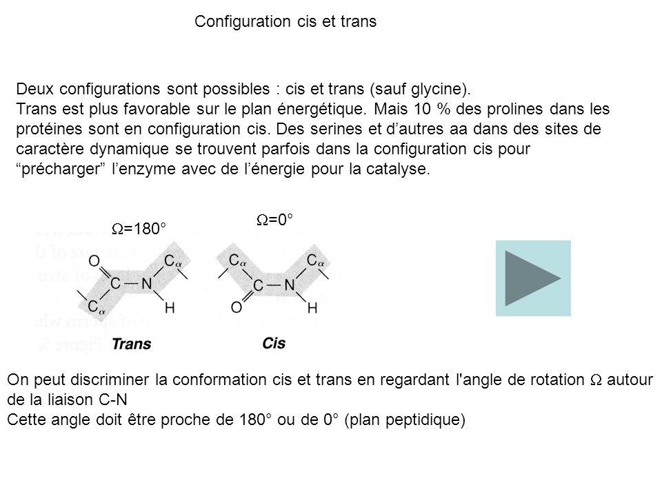 Configuration cis et trans