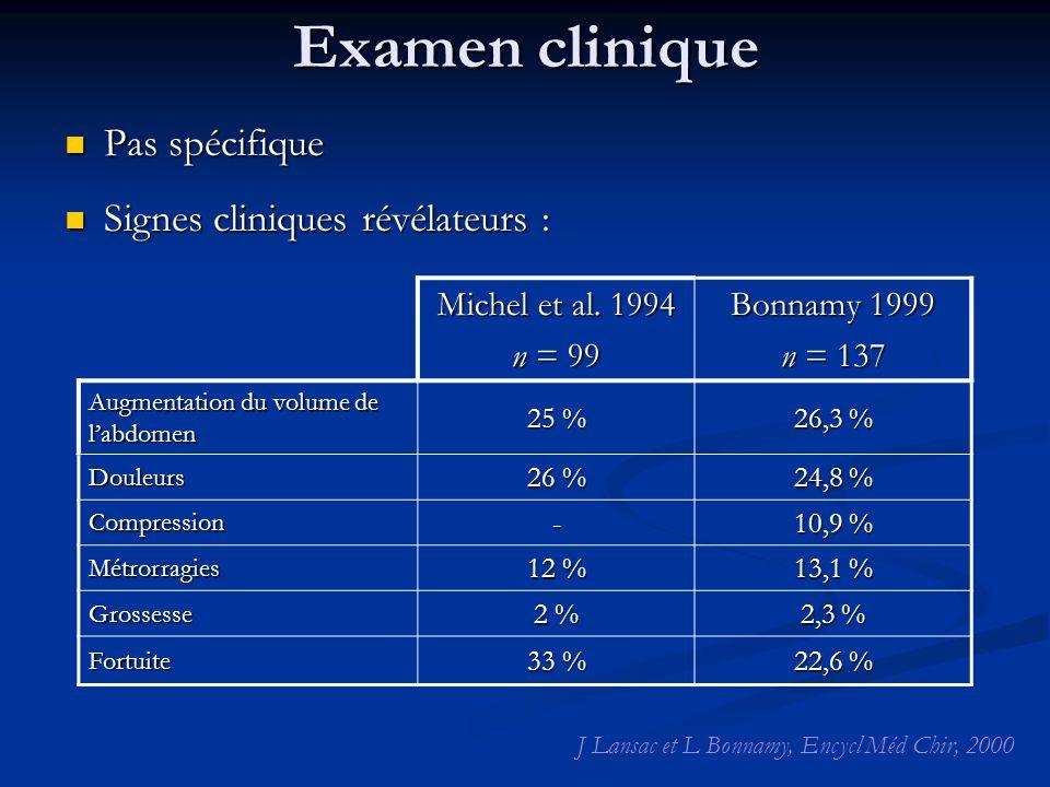 Examen clinique Pas spécifique Signes cliniques révélateurs :