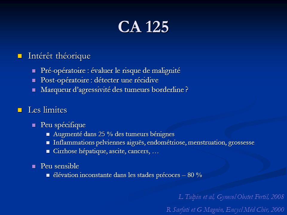 CA 125 Intérêt théorique Les limites