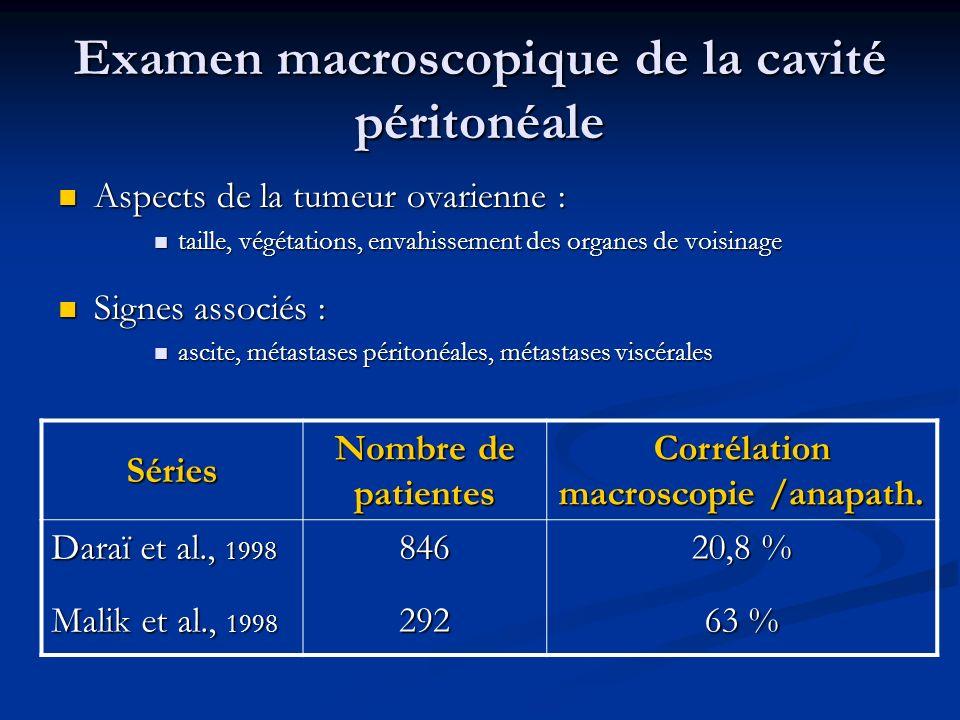 Examen macroscopique de la cavité péritonéale