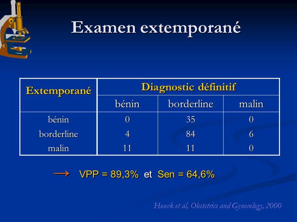 Examen extemporané → VPP = 89,3% et Sen = 64,6% Extemporané