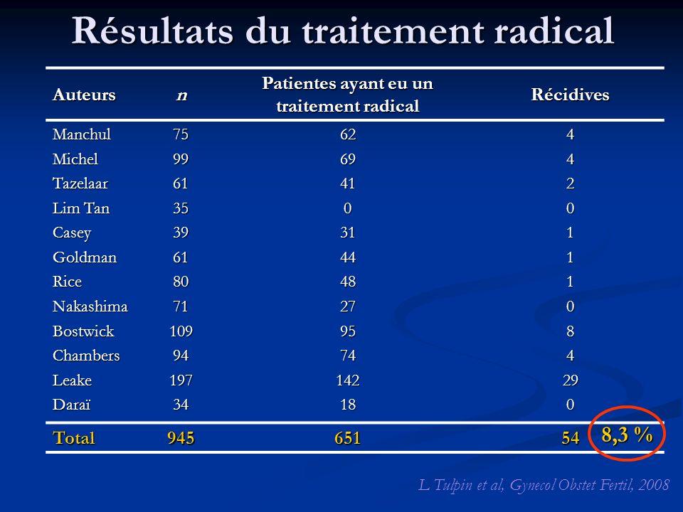 Résultats du traitement radical